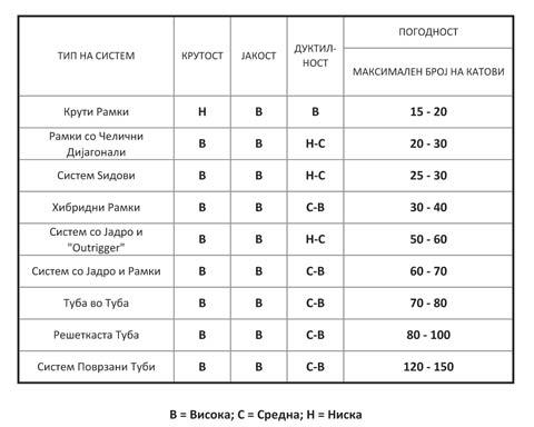 predizvik-za-sekoj-g-k-tabela2.jpg
