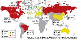 Топ 5 земји според енергетската ефикасност