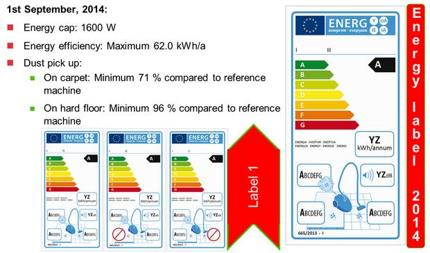 Energy_Label_1_