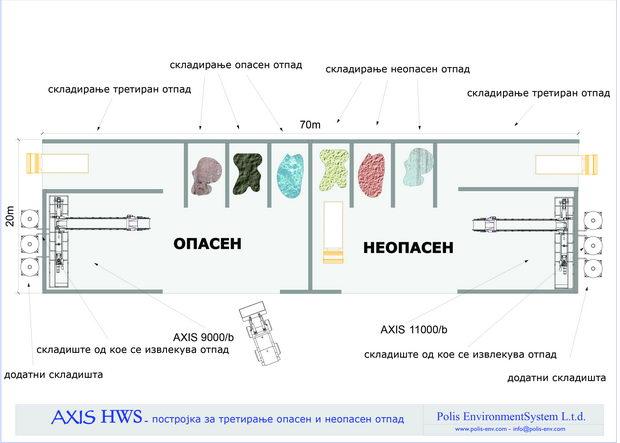 Drisla HWS MK