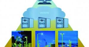 Интелигентен систем за јавно осветлување