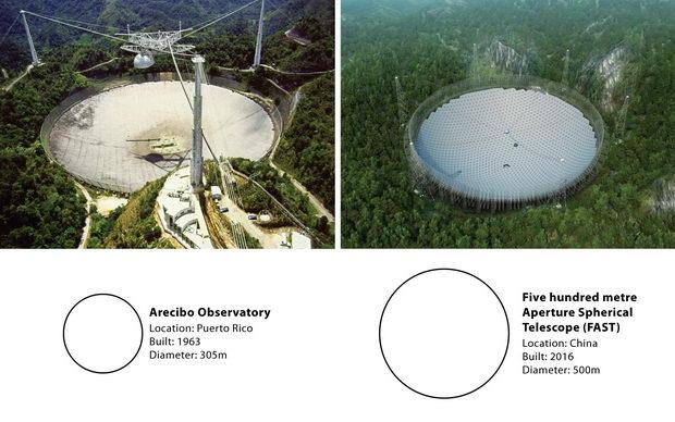 Megateleskop KIna 2