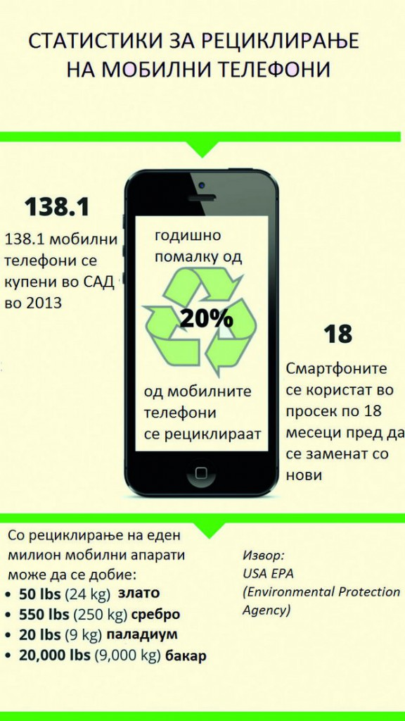 cell phone recycling koregirano