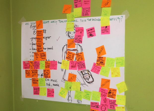 ideation-design-thinkink-workshop-may