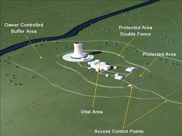Atomska centrala bezbednost1