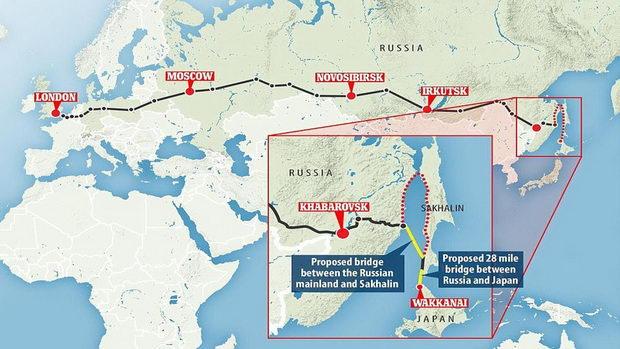 Pruga-Anglija-Rusija-Japonija
