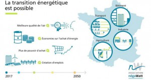 Франција вложува 20 милијарди евра во енергетска транзиција