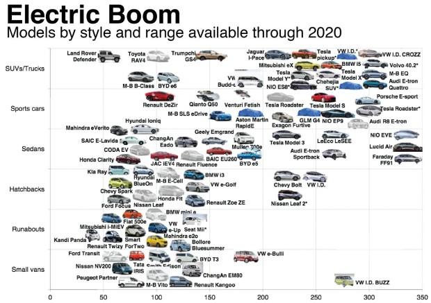 Electric Boom 1