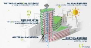 """Белград ја добива првата """"зелена"""" зграда"""