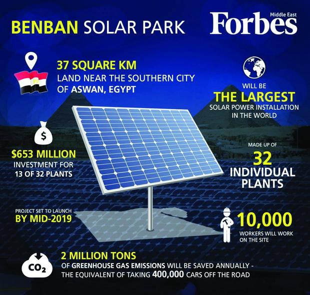 Benban-Solar-Park-1244x1185