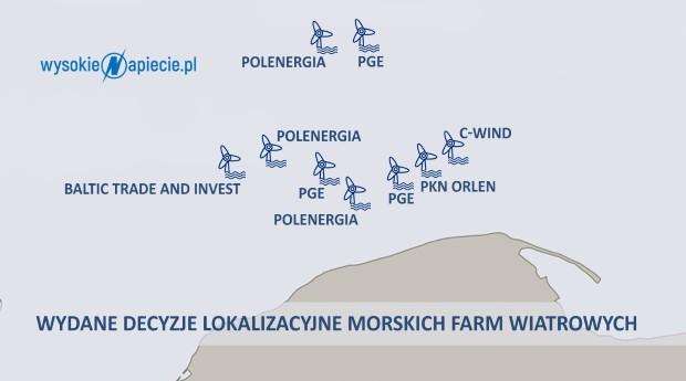 wind farm P