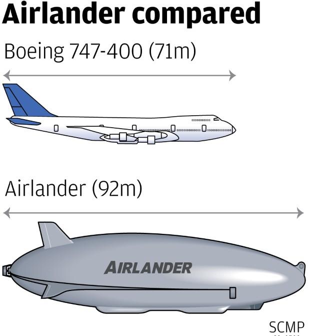 airlander7