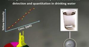Ефтино решение за откривање олово во водата за пиење