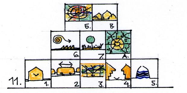 Slika 2 Prikaz na deset potceli na celta 11 Odzlivi gradovi i zaednici