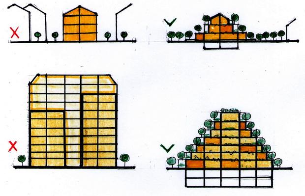 Slika 3 Prikaz na principot na ekspanzija i na odrzlivost kaj stanbeni kukji i stanbeni zgradi