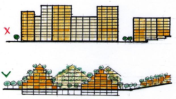 Slika 4 Prikaz na ambienti na segasen grad i na odrzliv grad