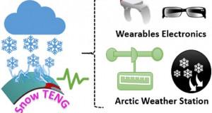Наногенератор задвижуван од енергијата на снегот