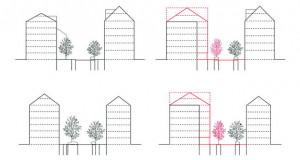 Системско проширување на постоечките згради