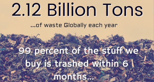 Светот годишно генерира 2 милијарди тони отпад, а само 16% се рециклира