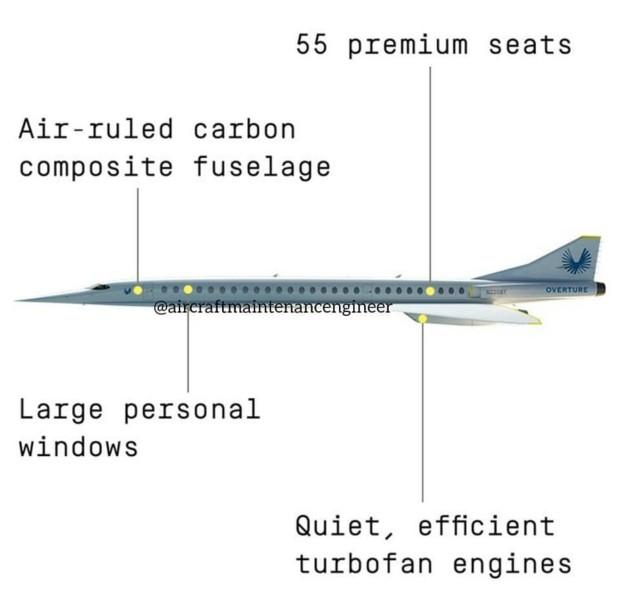 boomsupersonic3