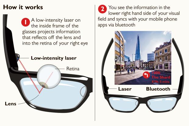 smart glasses2