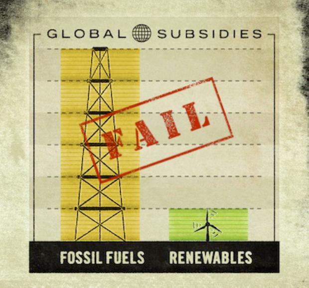 Грција и Словенија, меѓу петте земји на ЕУ со субвенционирање на фосилните горива