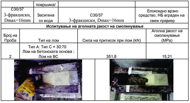 Microsoft Word - MASE 18 - ZUNOV_MARKOVSKI.doc