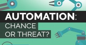 Половина од сите работници во светот стравуваат од автоматизацијата