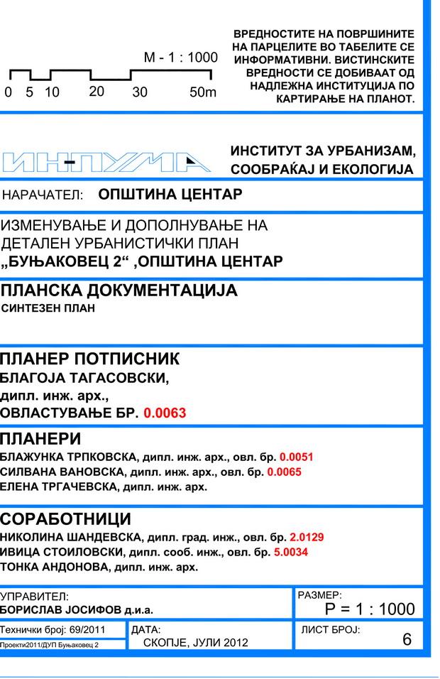 C:Usersdamjan.cingarski.OPSTINACENTARDocumentsdigitalni izgo