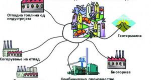 Концептите за греење на крстопат помеѓу одржливоста, сиромаштијата и политиката