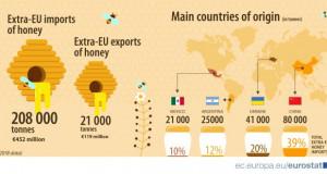 Сомнителни мешавини на мед ја обединија Европа