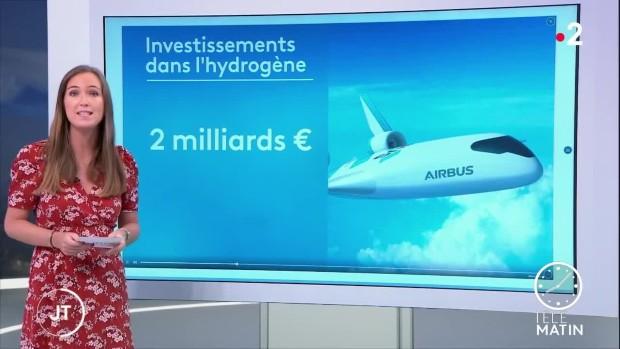 Авион на водород, приоритет на Airbus