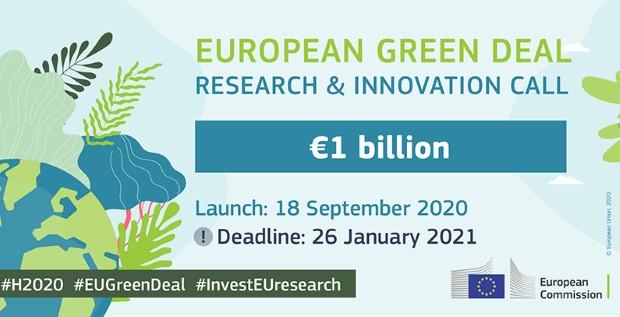 Подготвени една милијарда евра за проекти во рамките на Европскиот зелен план