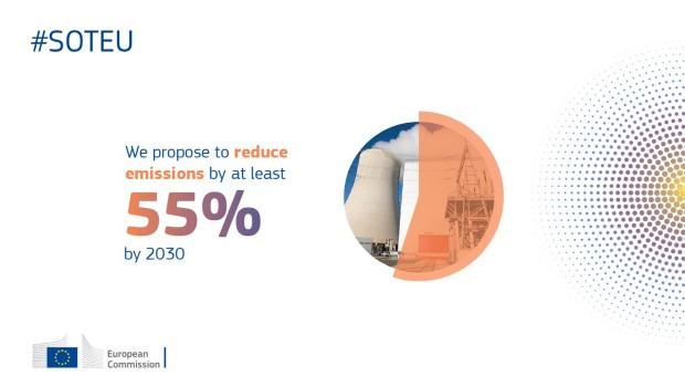 Von der Leyen ветува пад на емисиите во ЕУ за 55% до 2030 година