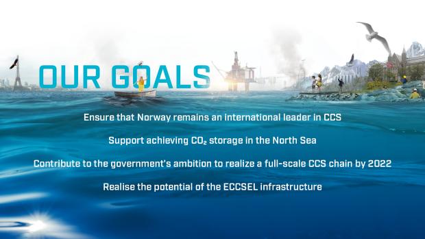 Втор обид на Норвешка со проектот за зафаќање на јаглерод диоксид
