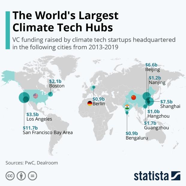 climate tech1