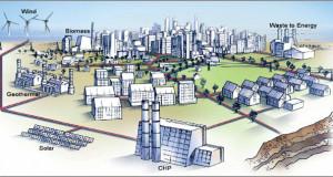 Обновливите извори на енергија добиваат свое место во системите за далечинско греење во Србија
