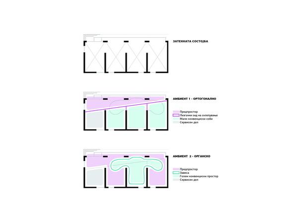 Kosi in partnerji_Tehnolev_koncept_MKD
