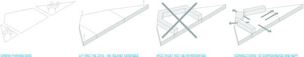 01 ircc - site - concept sketch