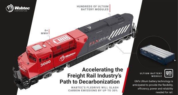 Wabtec ја претстави првата батериска електрична локомотива на светот